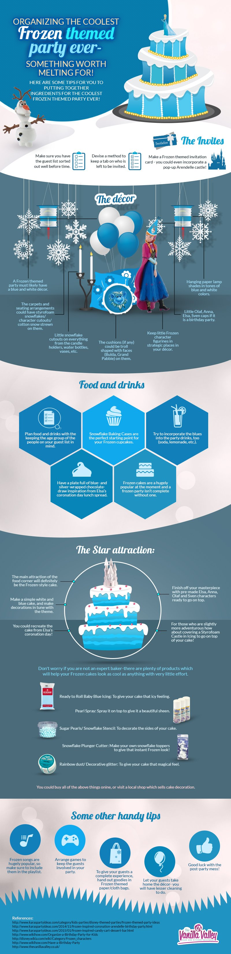 Frozen Themed Party Infographic