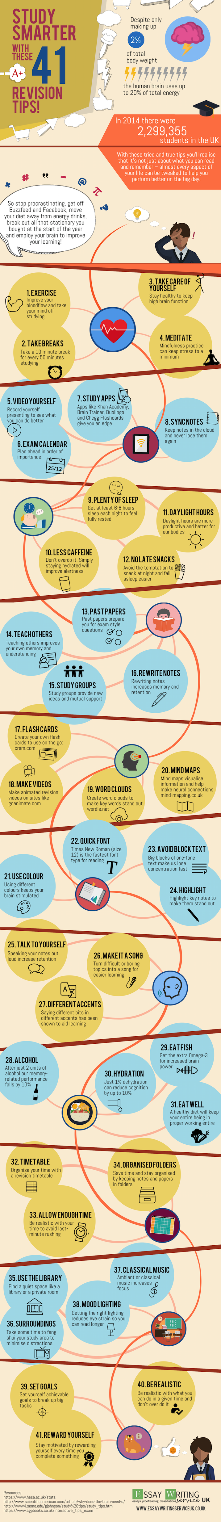 41-Revision-Tips-Infographic Long